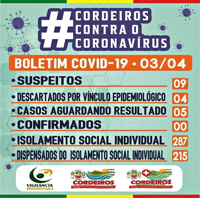 Boletim Covid 19 em Cordeiros Bahia