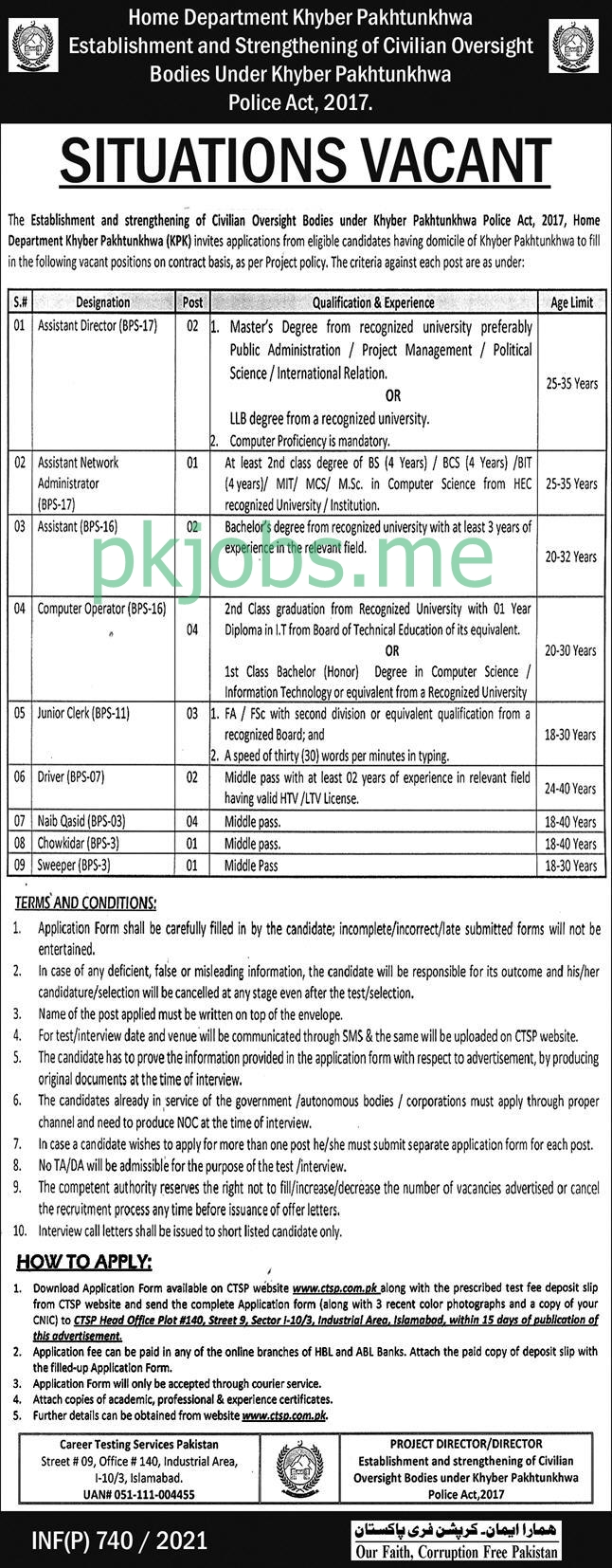Latest Home Department KPK Posts 2021