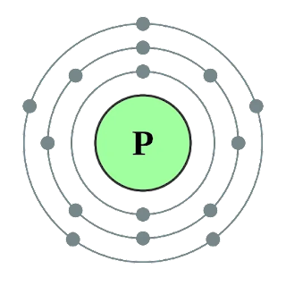 Bohr Model of a Phosphorus Atom