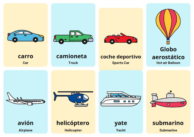 10 modes of transportation in Spanish