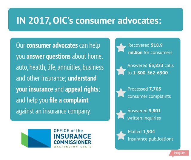 It's National Consumer Protection Week -- we are here to help with insurance