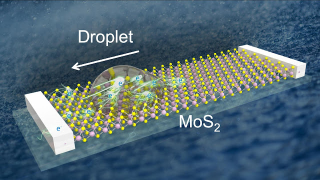 Movement of a liquid droplet on MoS2 generates over 5 volts of electricity