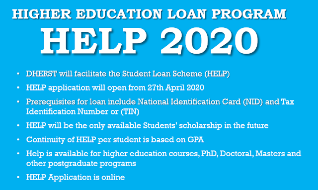 Student Loan Application HELP PNG
