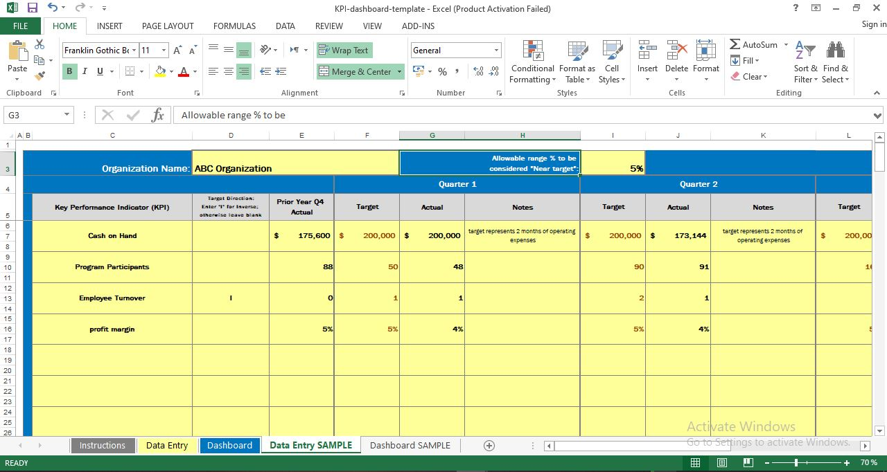 kPI Dashboard Template Excel Sample