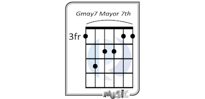 Mayor 7th