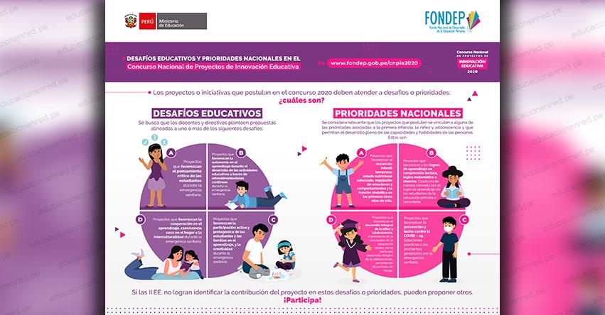 INFOGRAFÍA - FONDEP: Desafíos educativos y prioridades nacionales en los proyectos que postulan en concurso del Fondo Nacional de Desarrollo de la Educación Peruana
