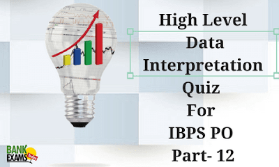 High Level Data Interpretation Quiz For IBPS po Part- 12