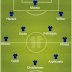 Strongest  3-4-3 Chelsea lineup vs Leicester City: Conte expected to  make changes at the back
