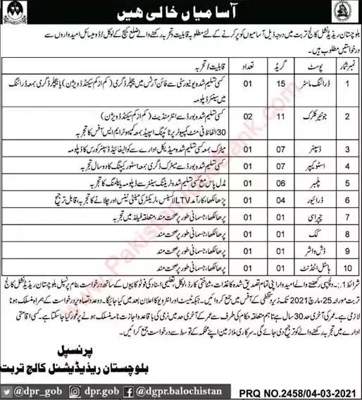 Latest Jobs in Pakistan Balochistan Residential College Turbat Jobs 2021