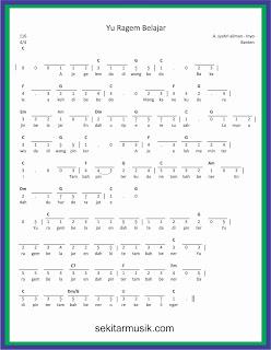 not angka yu ragem belajar lagu daerah banten