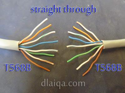 susunan kabel straight through