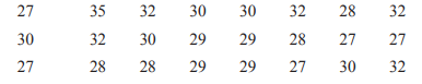 kunci jawaban matematika kelas 8 semester 2 halaman 241 - 243