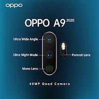 Oppo A9 2020 camera
