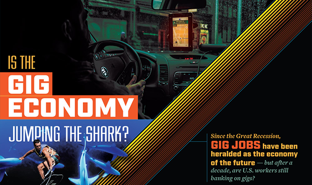 Is The Gig Economy Jumping The Shark? #infographic