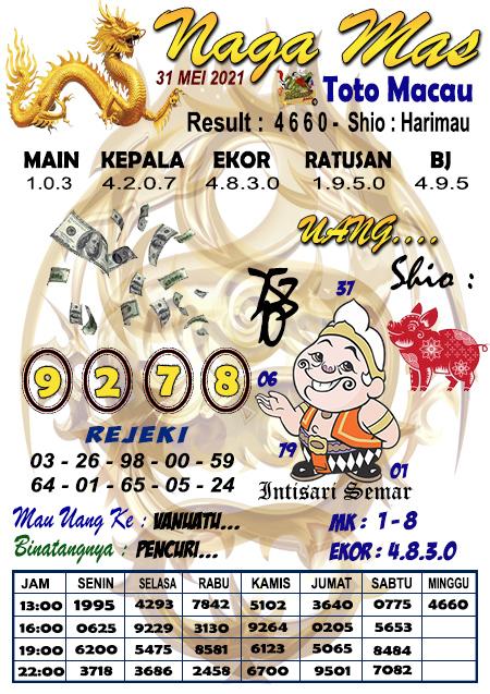 Prediksi Nagamas Toto Macau Senin 31 Mei 2021