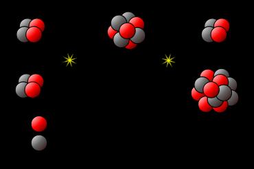 تفاعلات الاندماج النووي