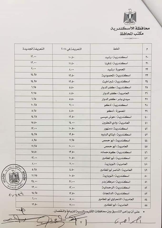 ننشر التعريفه الجديده للمواصلات داخل وبين المدن المصرية بعد زياده اسعار الوقود بجميع المحافظات FB_IMG_1562335855496