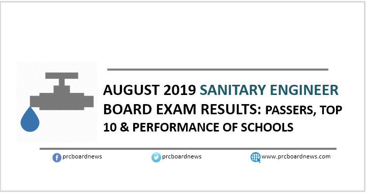 RESULT: August 2019 Sanitary Engineer board exam list of passers