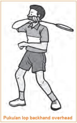 Pukulan lop backhand overhead - Jenis-Jenis Pukulan Bulu Tangkis (Pegangan Amerika, Forehand, Backhand, Kombinasi, Pukulan Servis, Drive, Smesh, Dropshot)