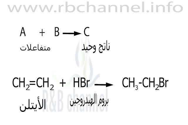 تفاعلات الضم
