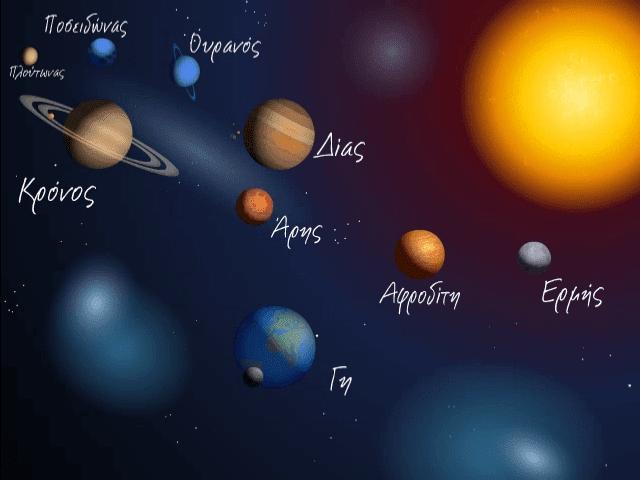 Podcast για τους πλανήτες του ηλιακού μας συστήματος με τον Χαρη και τον Παναγιωτη