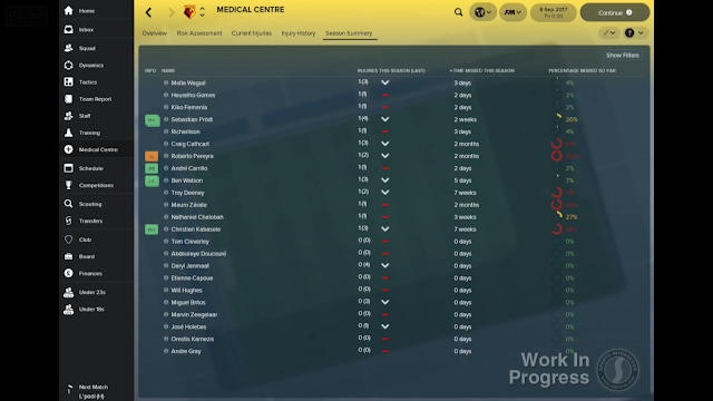 Season Summary Panel in FM18