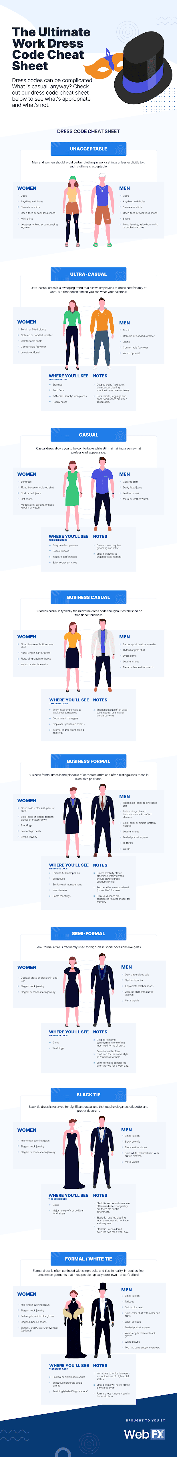 The Ultimate Work Dress Code Cheat Sheet #infographic
