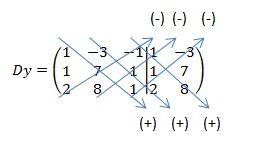 penyelesaian SPLTV metode determinan