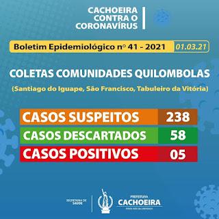 Imagem do Boletim Epidemiológico nas comunidade quilombolas