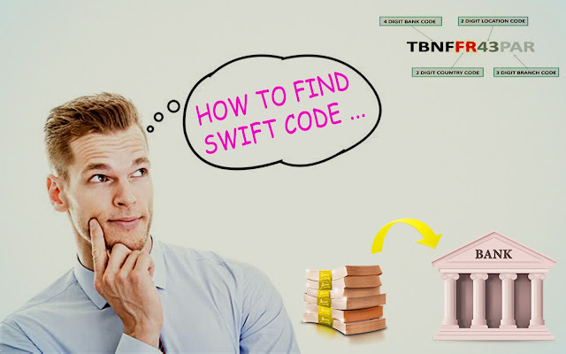 Find SWIFT Code Of All Banks In India