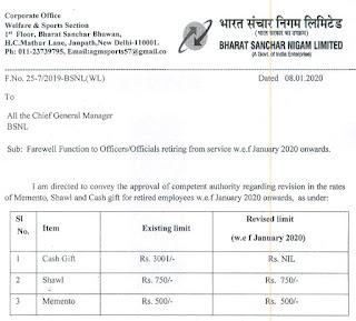 BSNL-Latest-News-2020-retired-BSNL-employees