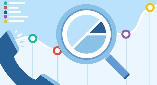 measure marketing roi call tracking phone calling metrics