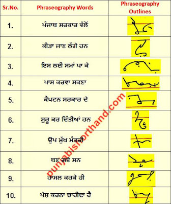 17-july-2020-punjabi-shorthand-phraseography