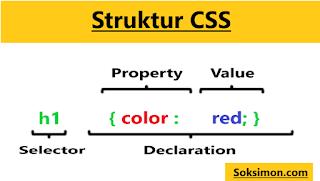 Belajar CSS Untuk Pemula Langsung Bisa Menulis Kode CSS Lengkap