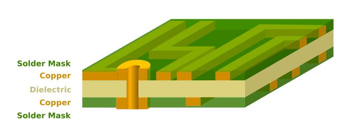 Dual Layer PCB