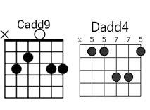 Cadd9 Dadd4 chord guitar kunci gitar