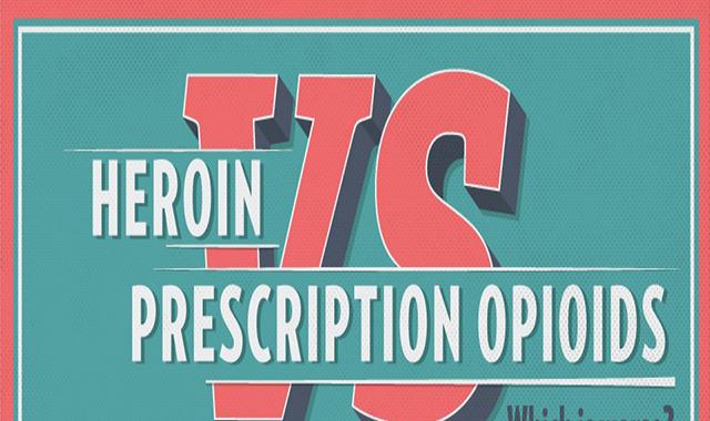 Heroin vs Prescription Opioids