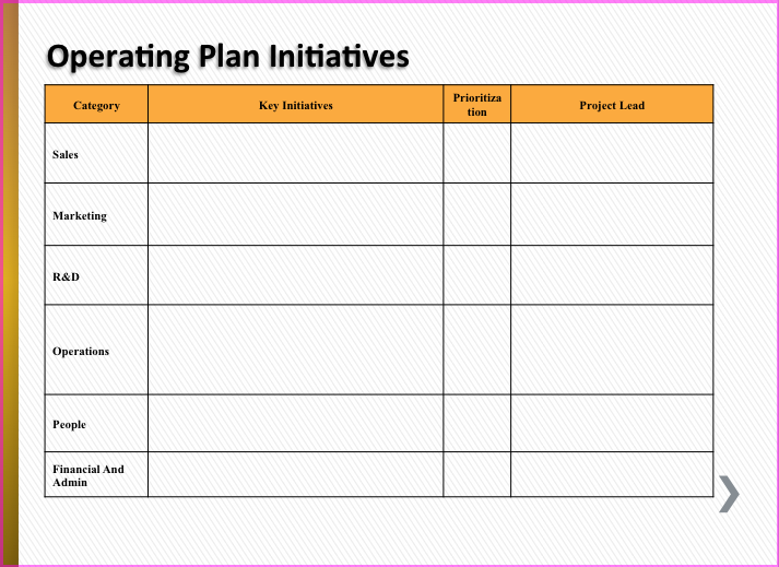 operating business plan template