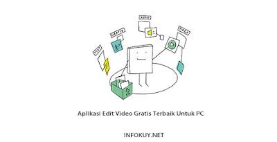 Aplikasi Edit Video Gratis Terbaik 2021 Untuk PC