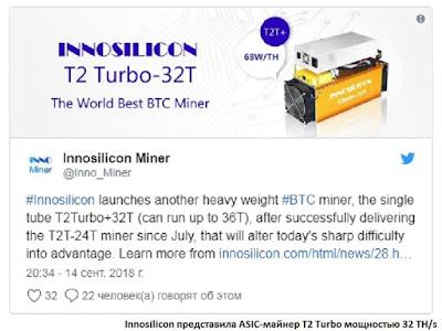 Innosilicon представила ASIC-майнер T2 Turbo мощностью 32 TH/s