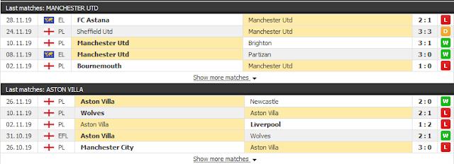 {12BET} Tip Man Utd vs Aston Villa, 23h30 ngày 1/12  - Ngoại Hạng Anh Man3