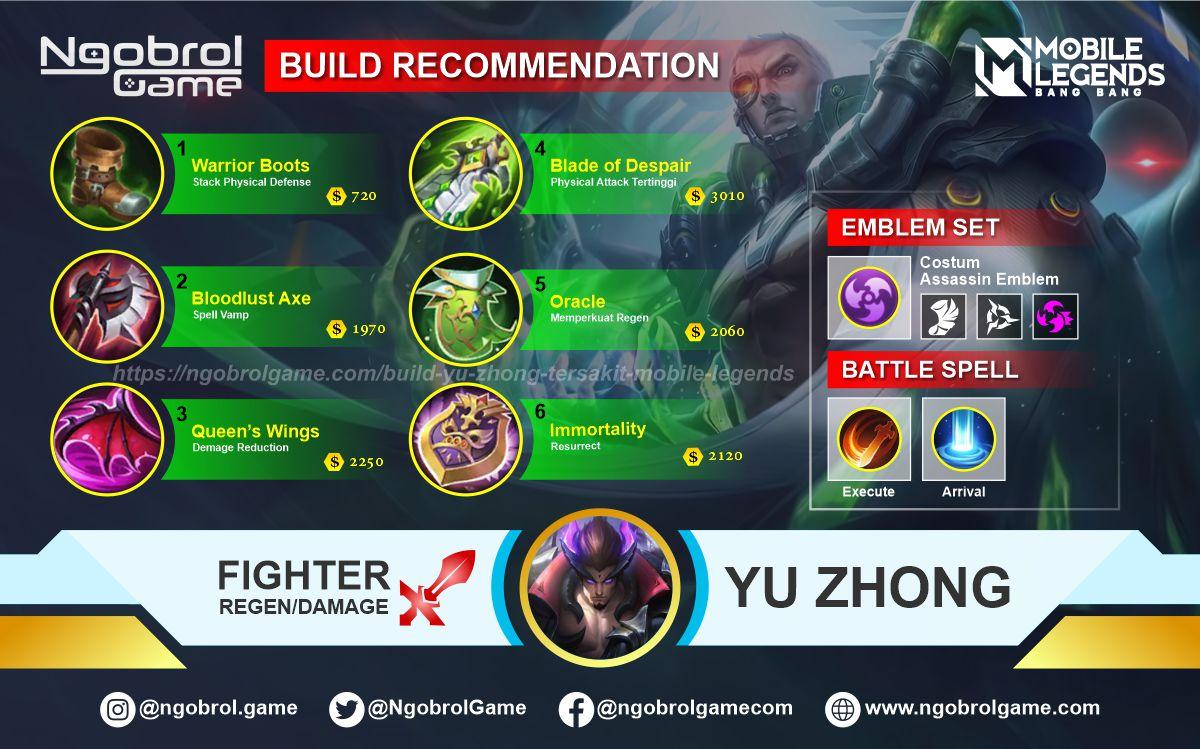 Build Yu Zhong Savage Mobile Legends