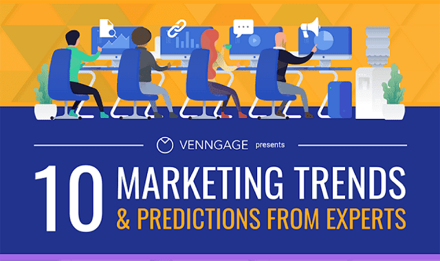 10 Marketing Trends & Predictions From Experts #infographic