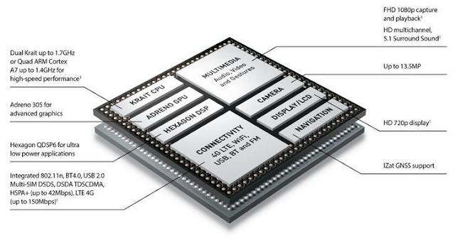 Perbandingan Kelebihan & Kekurangan CPU Dual-Core vs Quad-Core