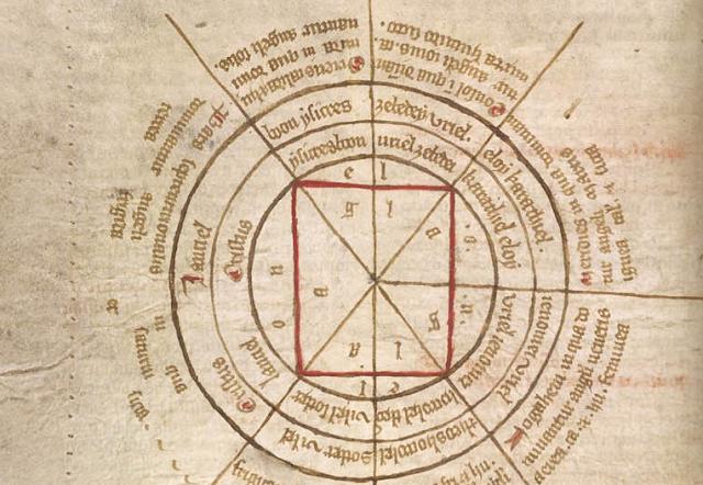 Podstawowe różnice między astrologią tradycyjną a współczesną