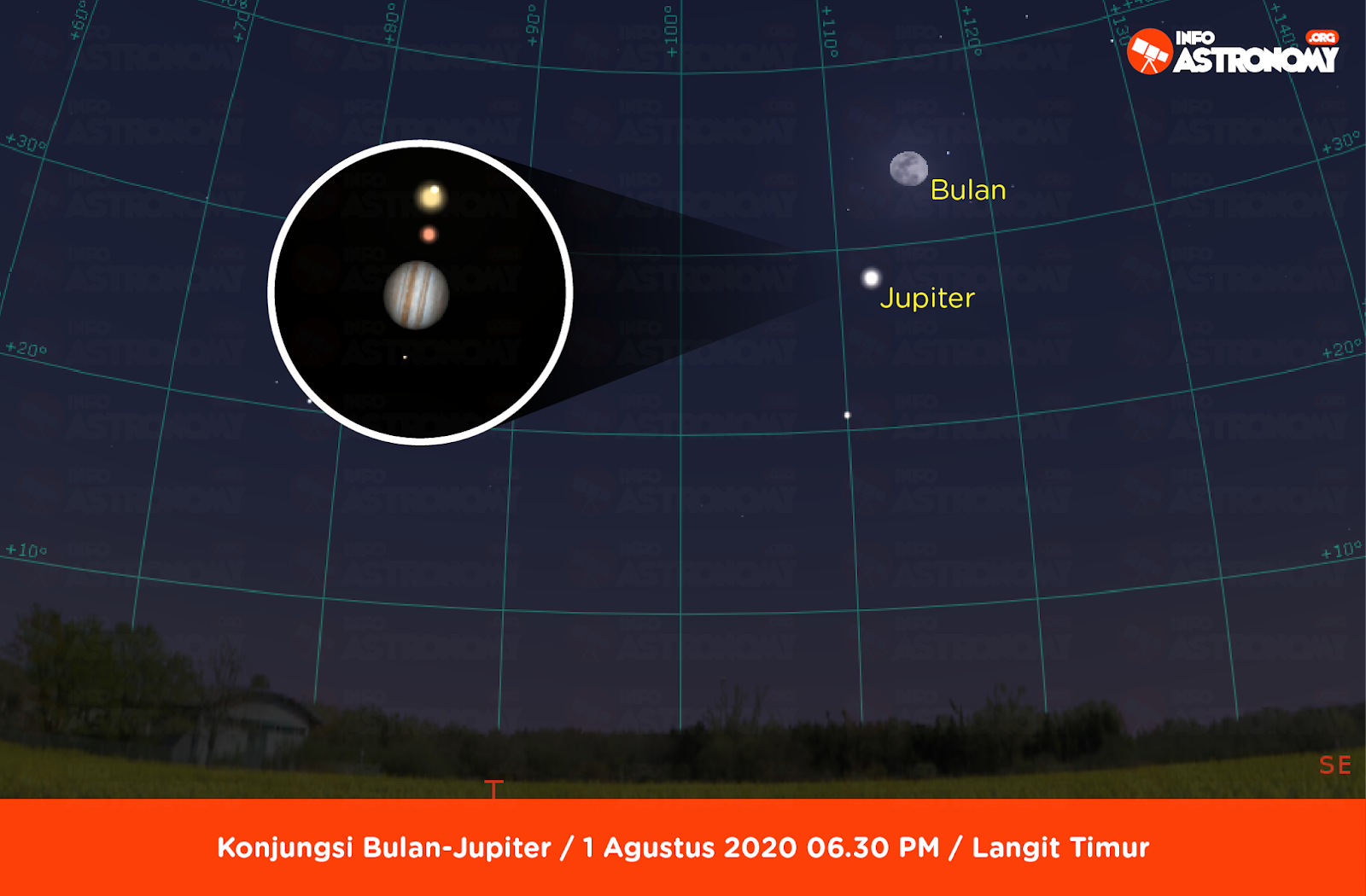 Jadwal Peristiwa Langit Agustus 2020 - Info Astronomy