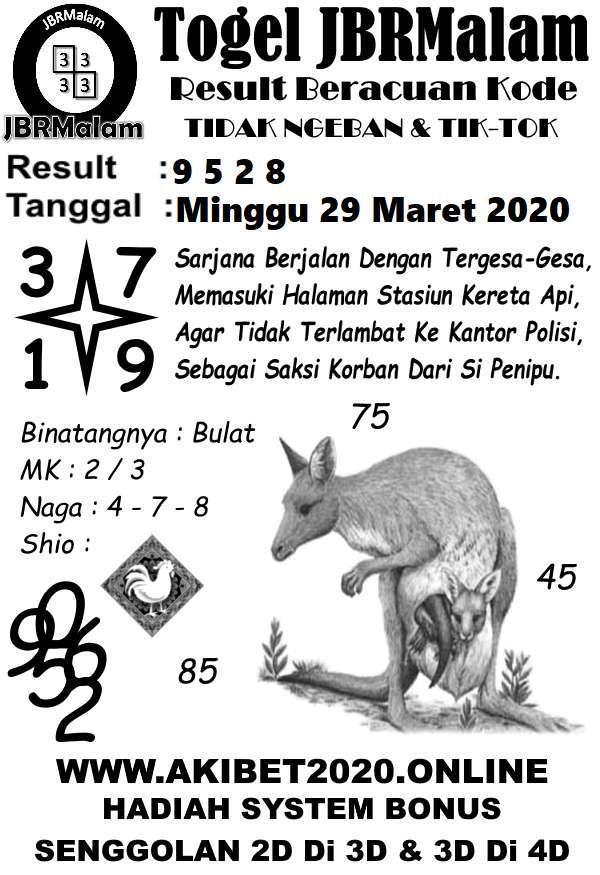 Prediksi HK Malam Ini Minggu 29 Maret 2020 - JBR Malam Ini