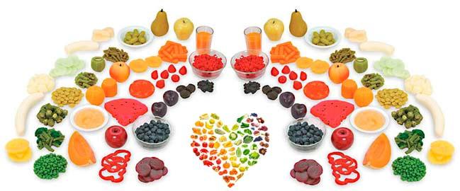 Bioquímica de los alimentos: Minerales en los alimentos
