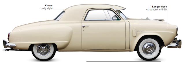 Studebaker Champian classic car