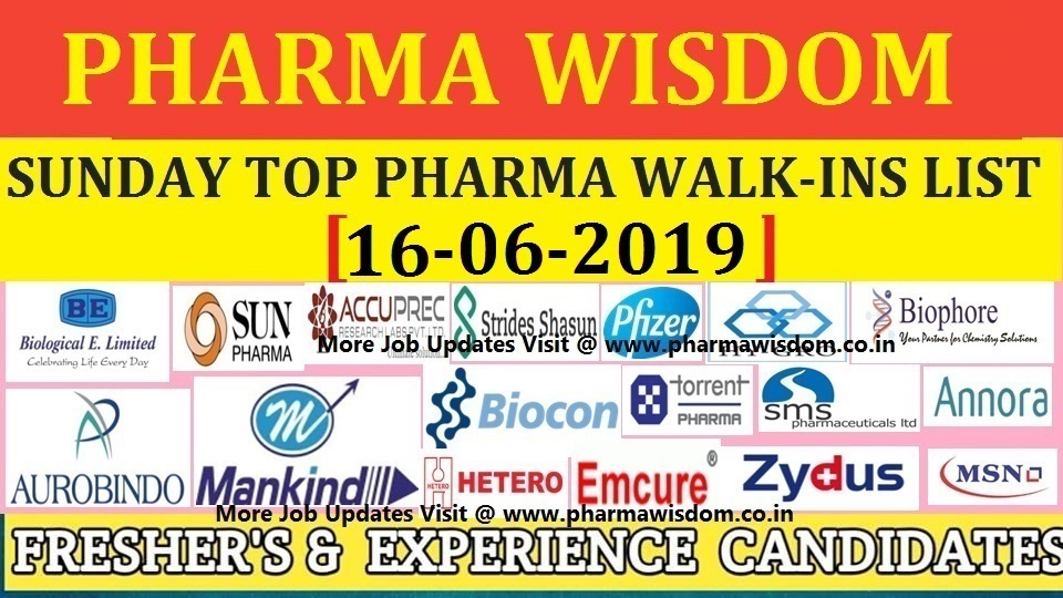 40+ TOP SUNDAY PHARMA WALK-IN INTERVIEWS LIST (16th June